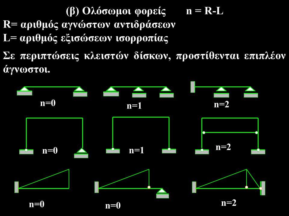 (β) Ολόσωμοι φορείς n = R-L