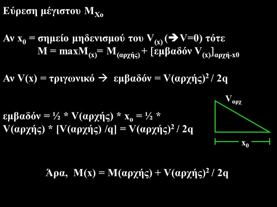 M = maxM(x)= M(αρχής) + εμβαδόν V(x)αρχή-x0