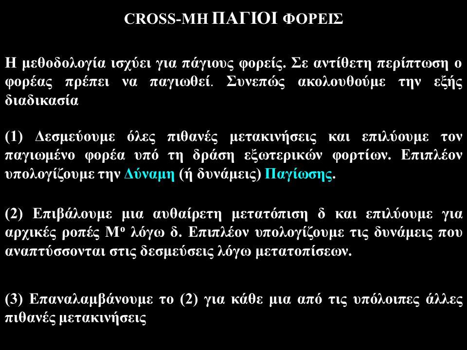 CROSS-ΜΗ ΠΑΓΙΟΙ ΦΟΡΕΙΣ