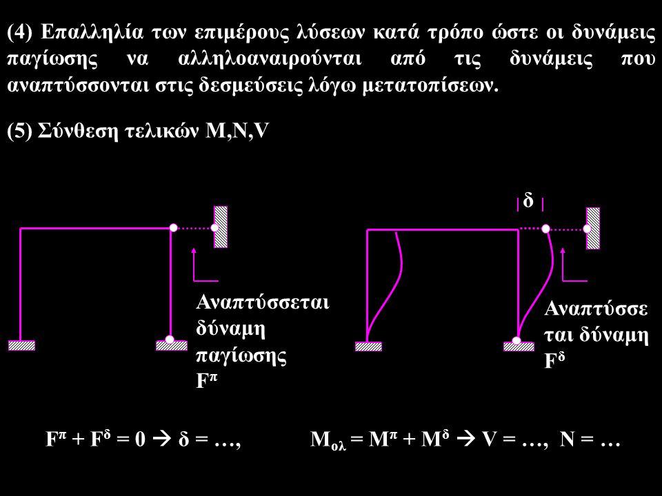 Fπ + Fδ = 0  δ = …, Μολ = Μπ + Μδ  V = …, N = …