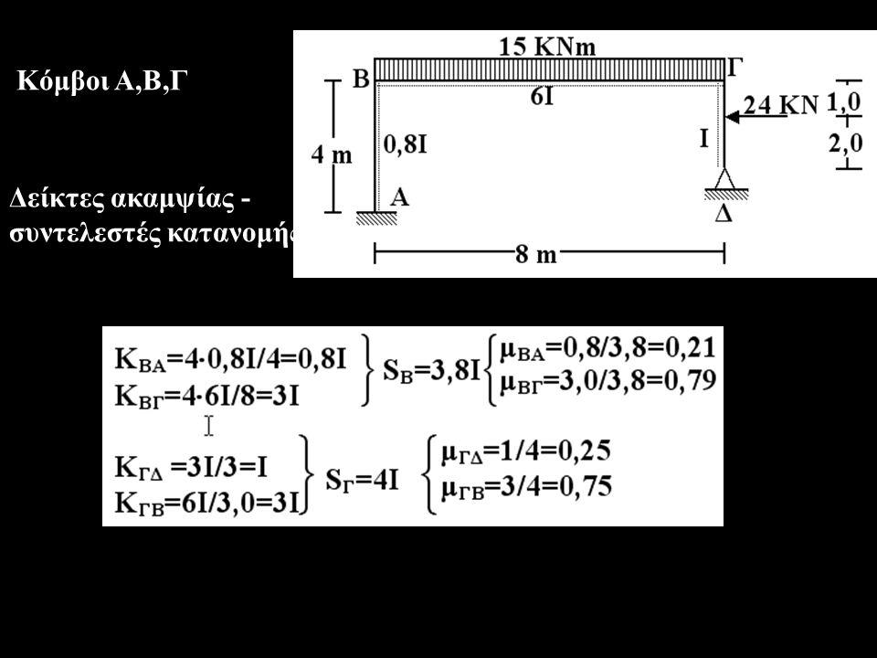 Κόμβοι Α,B,Γ Δείκτες ακαμψίας -συντελεστές κατανομής
