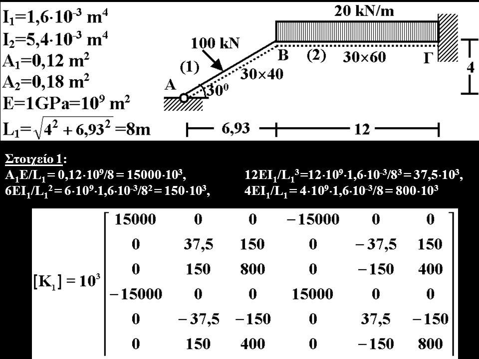 Στοιχείο 1: Α1Ε/L1 = 0,12109/8 = 15000103, 12ΕI1/L13 =121091,610-3/83 = 37,5103,