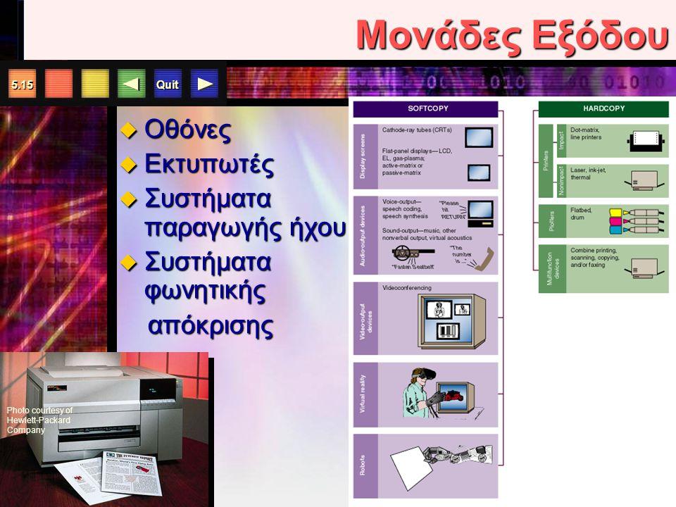Μονάδες Εξόδου Οθόνες Εκτυπωτές Συστήματα παραγωγής ήχου