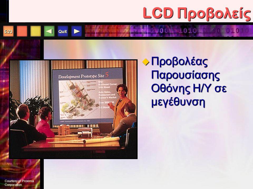 LCD Προβολείς Προβολέας Παρουσίασης Οθόνης Η/Υ σε μεγέθυνση