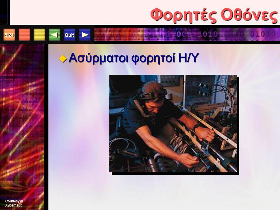 Φορητές Οθόνες Ασύρματοι φορητοί Η/Υ Courtesy of Xybernaut
