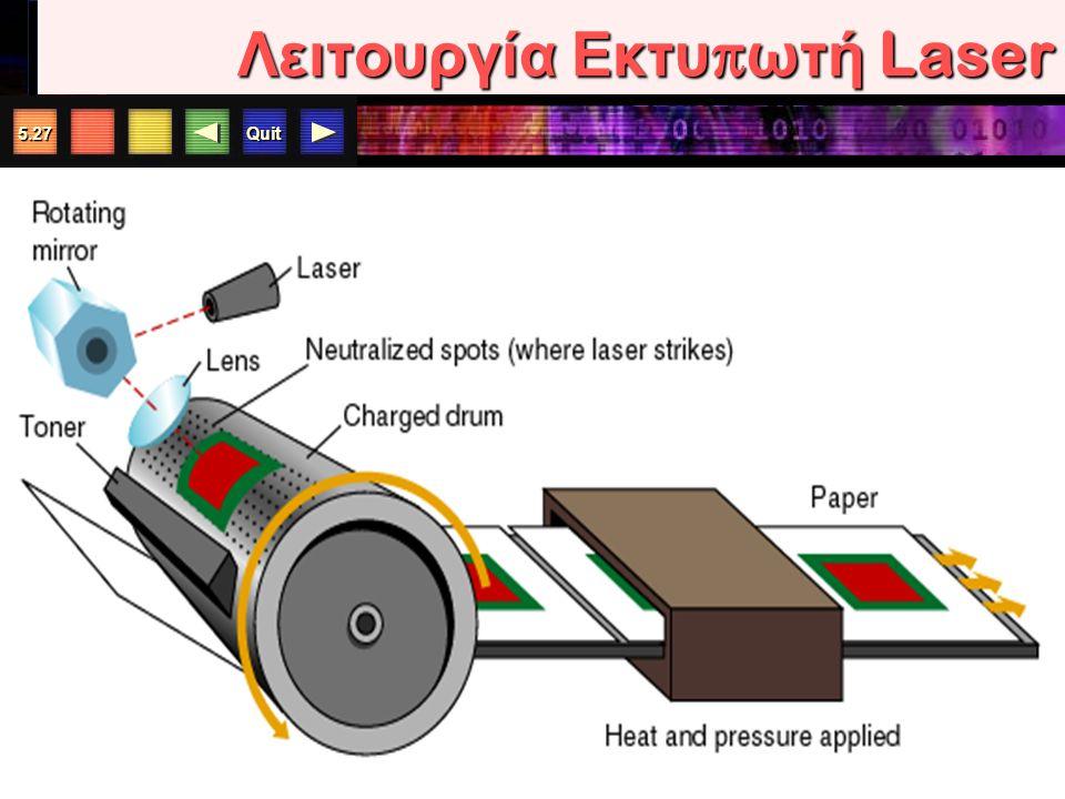 Λειτουργία Εκτυπωτή Laser