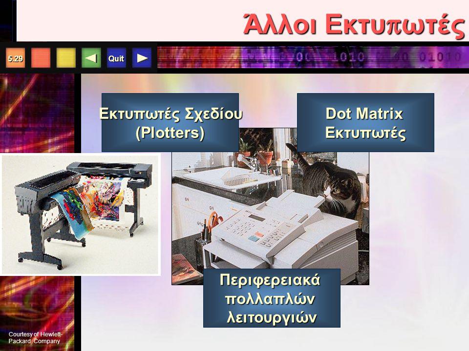 Άλλοι Εκτυπωτές Εκτυπωτές Σχεδίου (Plotters) Dot Matrix Εκτυπωτές