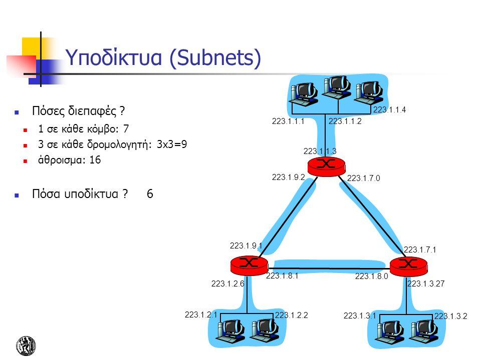 Υποδίκτυα (Subnets) Πόσες διεπαφές Πόσα υποδίκτυα 6