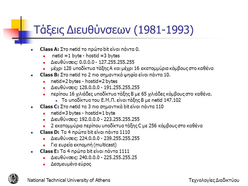 Τάξεις Διευθύνσεων (1981-1993)