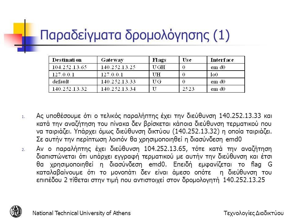 Παραδείγματα δρομολόγησης (1)