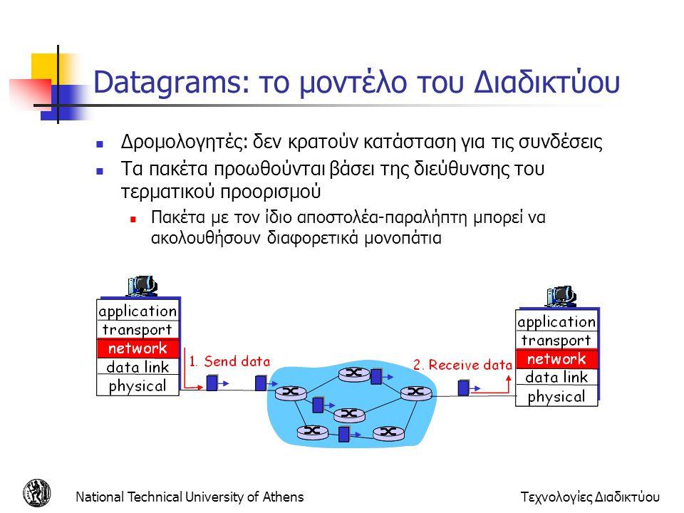 Datagrams: το μοντέλο του Διαδικτύου
