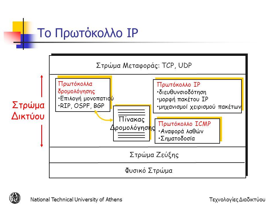 To Πρωτόκολλο IP Στρώμα Δικτύου Στρώμα Μεταφοράς: TCP, UDP Πίνακας
