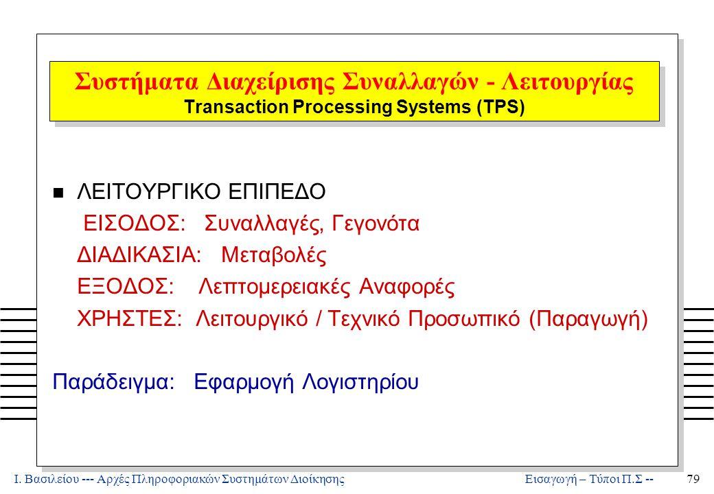 Επιχειρηματικά κίνητρα για Πληροφοριακά Συστήματα