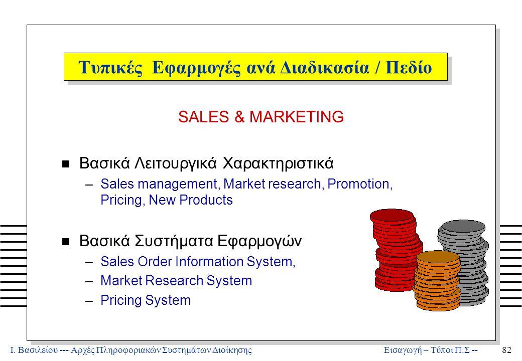 Νέα προϊόντα, υπηρεσίες και επιχειρηματικά μοντέλα: