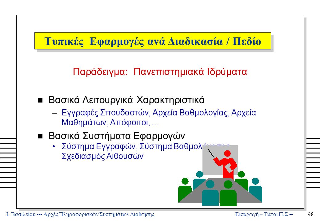 ΣΤΟΧΟΙ (2) Περιγραφή του πως τα Πληροφοριακά Συστήματα Υποστηρίζουν τη Στρατηγική ενός Οργανισμού. Πλεονεκτήματα (και Δυσκολίες) στη Χρήση.