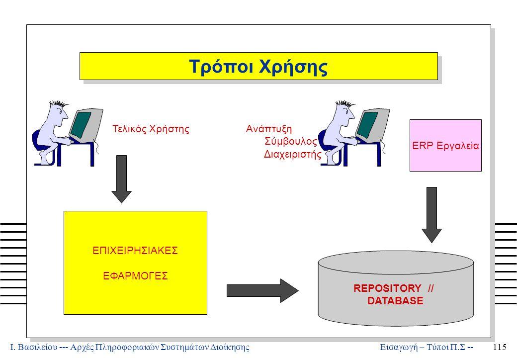 Συστήματα Αυτοματοποίησης Γραφείου Office Automation Systems (OAS)