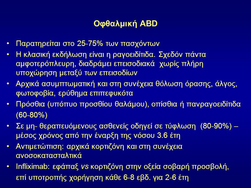 Οφθαλμική ΑΒD Παρατηρείται στο 25-75% των πασχόντων