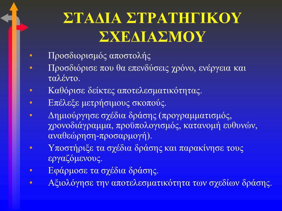 ΣΤΑΔΙΑ ΣΤΡΑΤΗΓΙΚΟΥ ΣΧΕΔΙΑΣΜΟΥ
