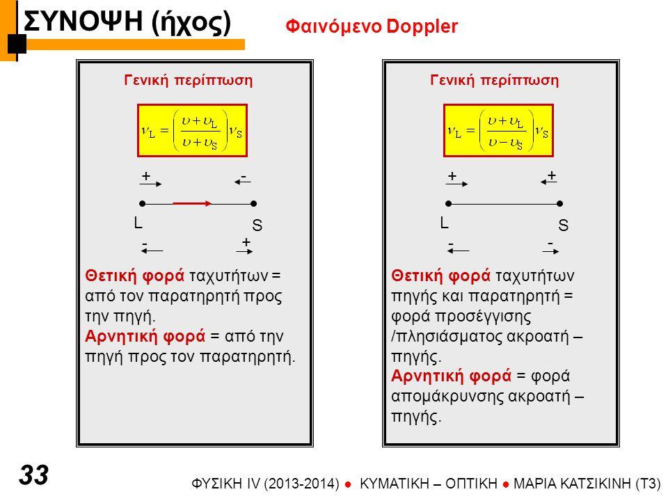 ΣΥΝΟΨΗ (ήχος) 33 Φαινόμενο Doppler + - + + L S L S - + - -