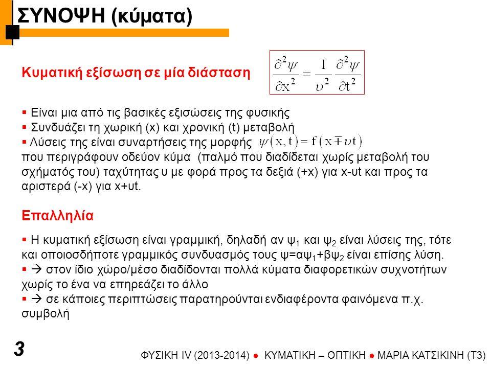 ΣΥΝΟΨΗ (κύματα) 3 Κυματική εξίσωση σε μία διάσταση Επαλληλία
