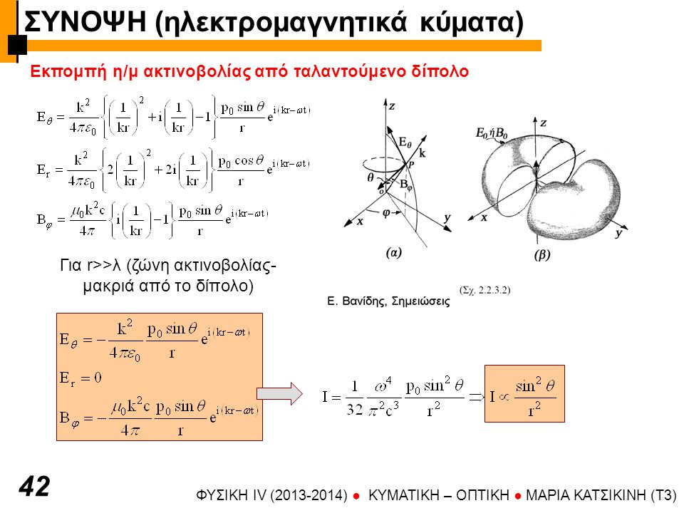 Για r>>λ (ζώνη ακτινοβολίας- μακριά από το δίπολο)