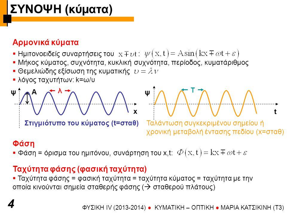 ΣΥΝΟΨΗ (κύματα) 4 Αρμονικά κύματα Φάση