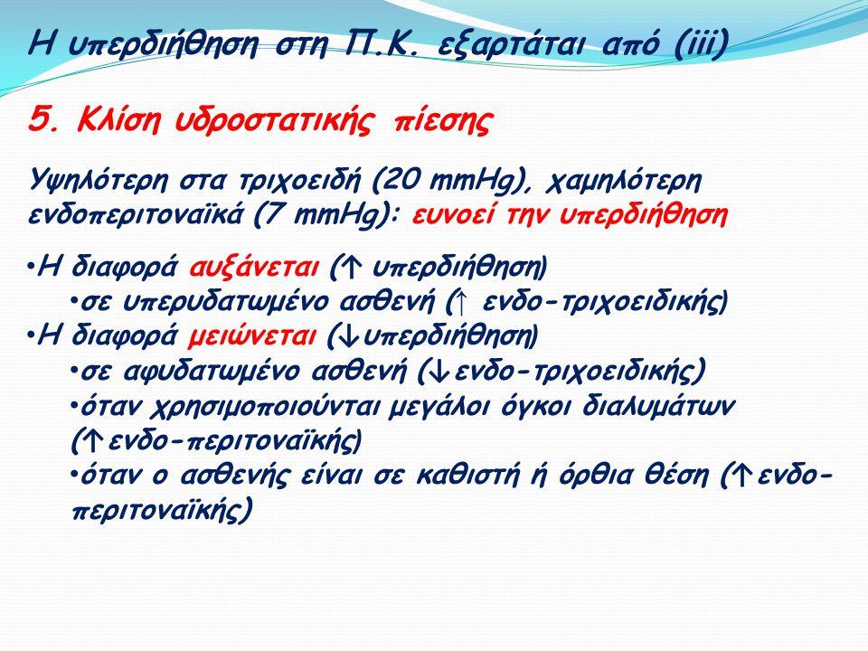 Η υπερδιήθηση στη Π.Κ. εξαρτάται από (iii)