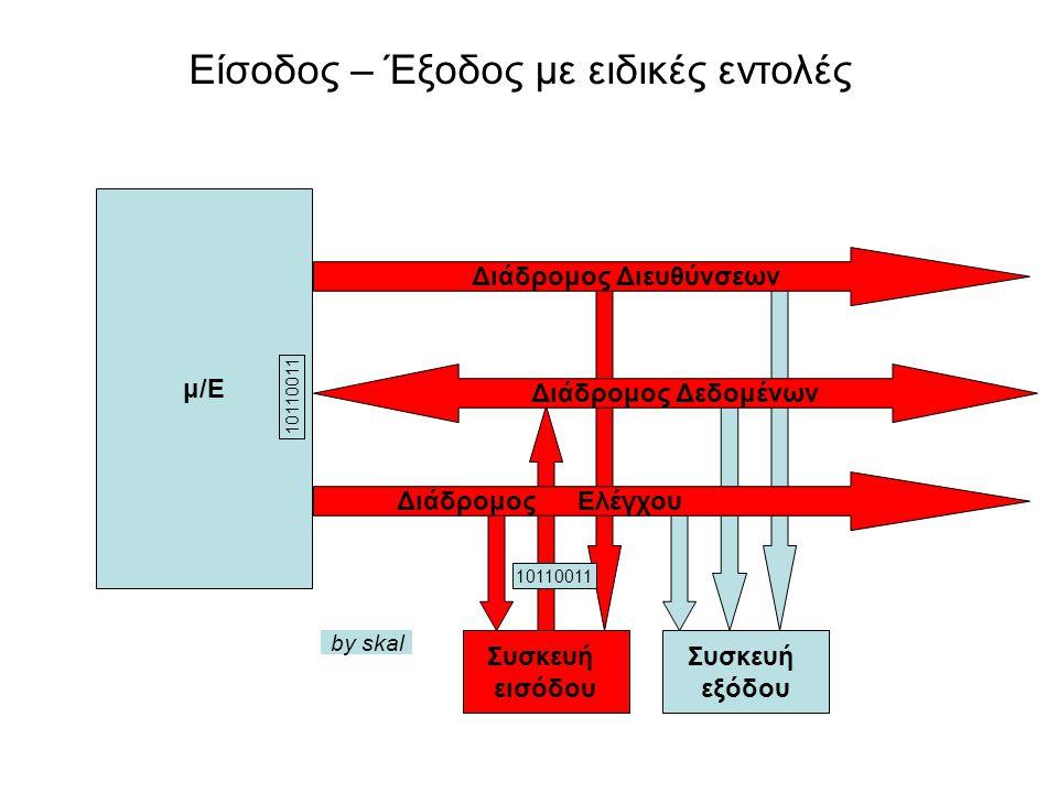 Διάδρομος Διευθύνσεων