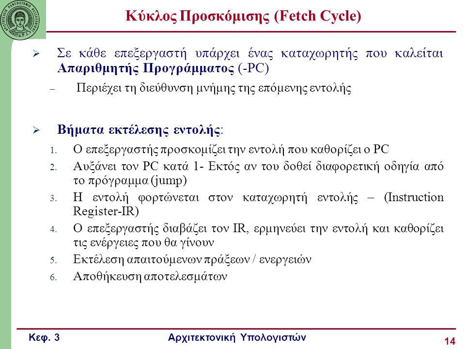 Κύκλος Προσκόμισης (Fetch Cycle)
