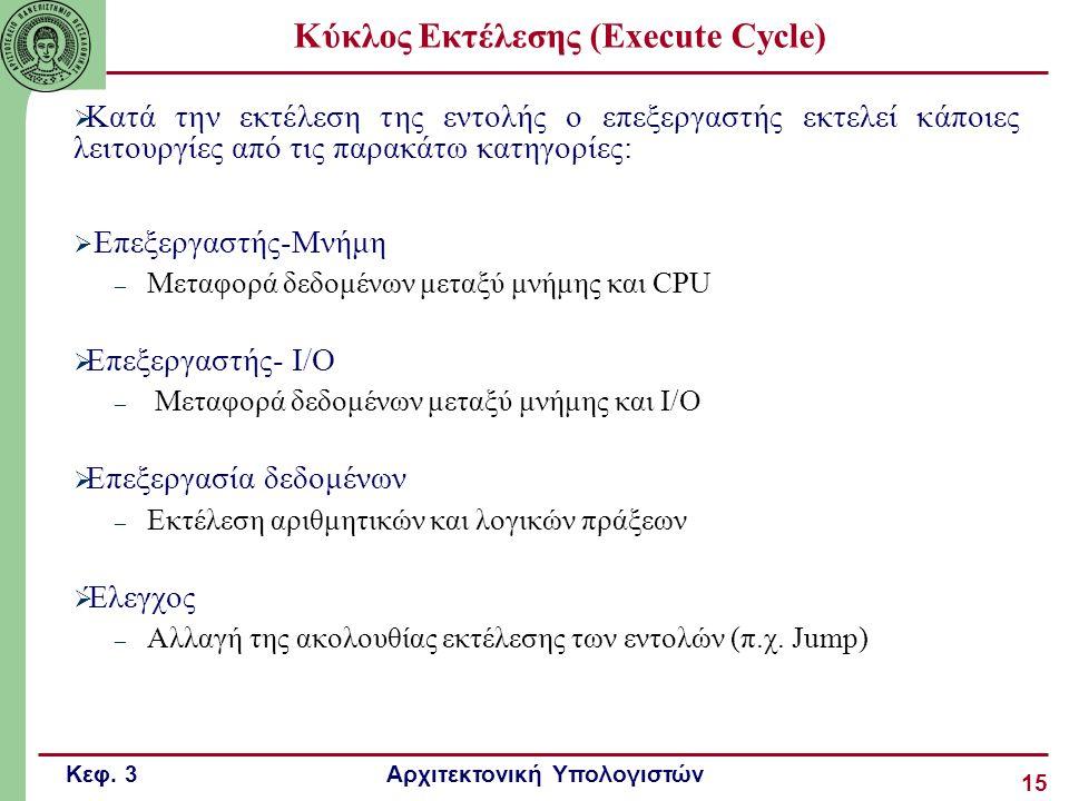 Κύκλος Εκτέλεσης (Execute Cycle)