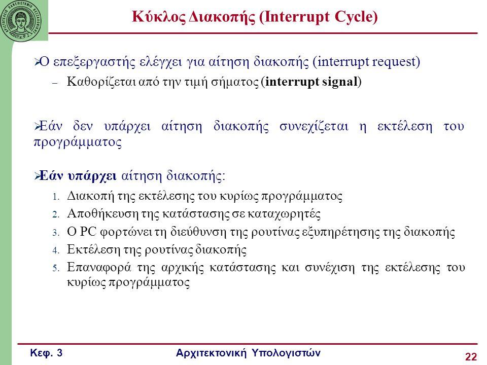 Κύκλος Διακοπής (Interrupt Cycle)