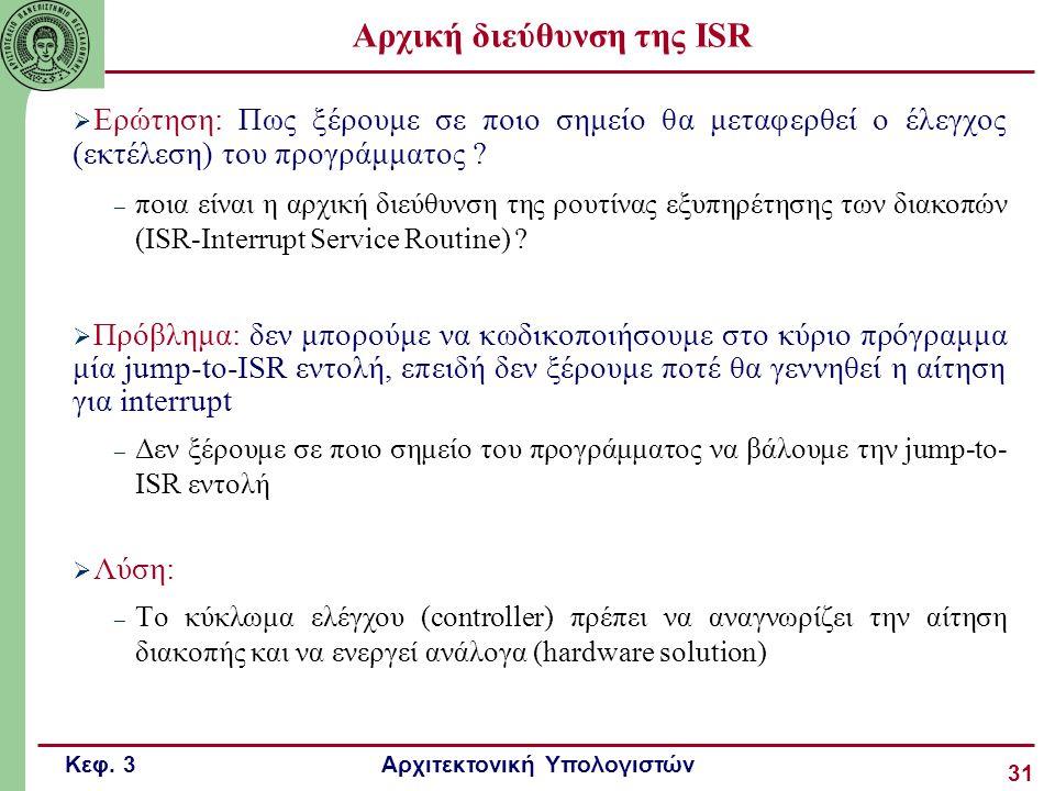 Αρχική διεύθυνση της ISR