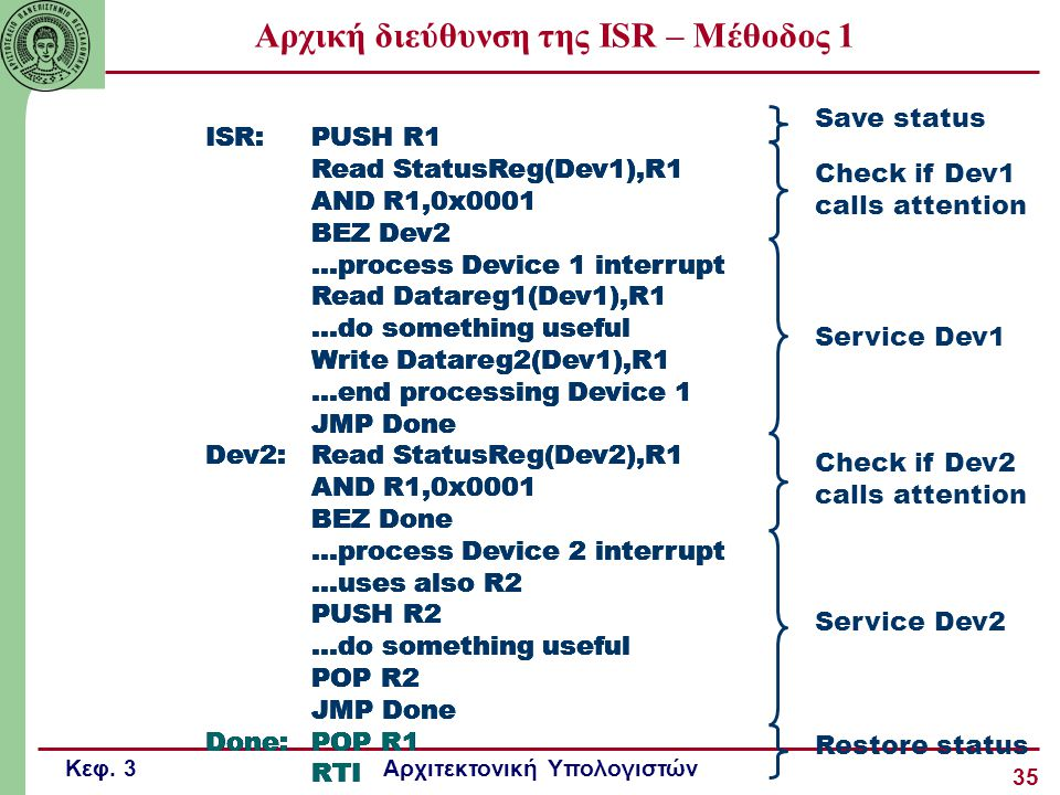 Αρχική διεύθυνση της ISR – Μέθοδος 1