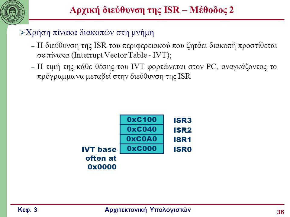 Αρχική διεύθυνση της ISR – Μέθοδος 2