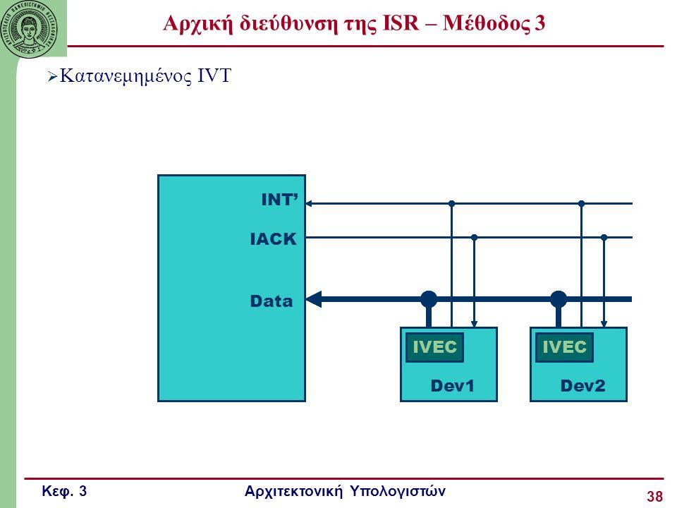 Αρχική διεύθυνση της ISR – Μέθοδος 3