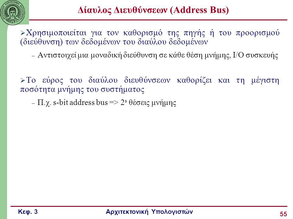 Δίαυλος Διευθύνσεων (Address Bus)