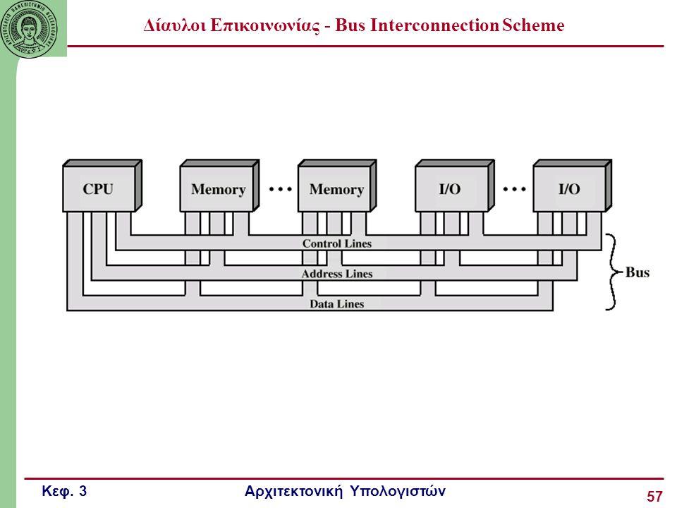 Δίαυλοι Επικοινωνίας - Bus Interconnection Scheme