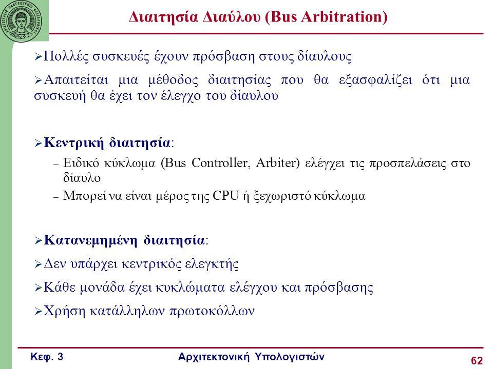 Διαιτησία Διαύλου (Bus Arbitration)