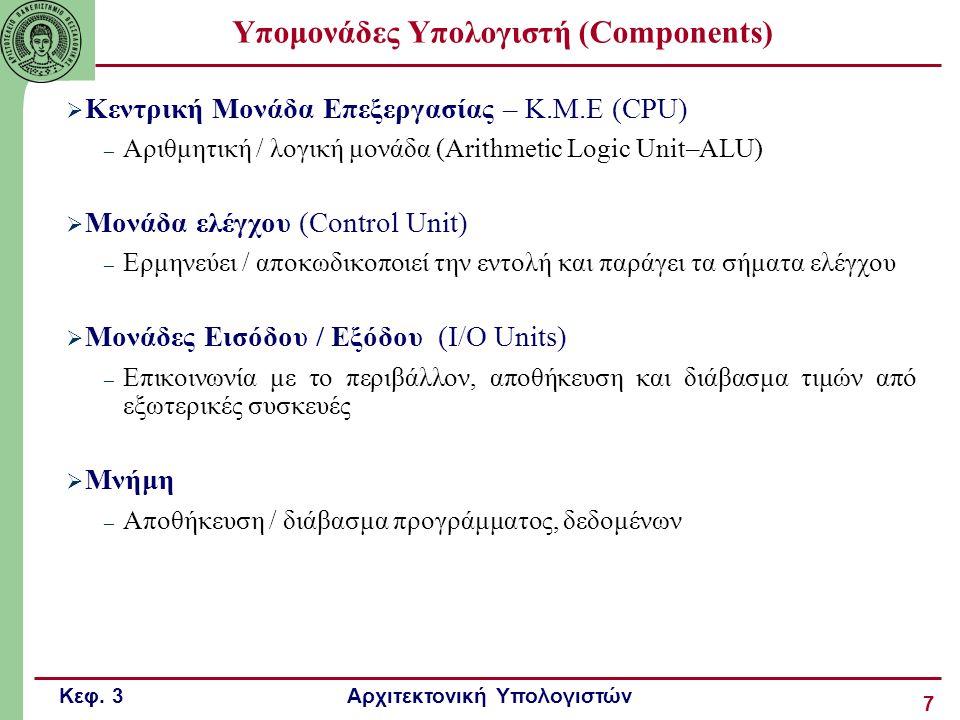 Υπομονάδες Υπολογιστή (Components)