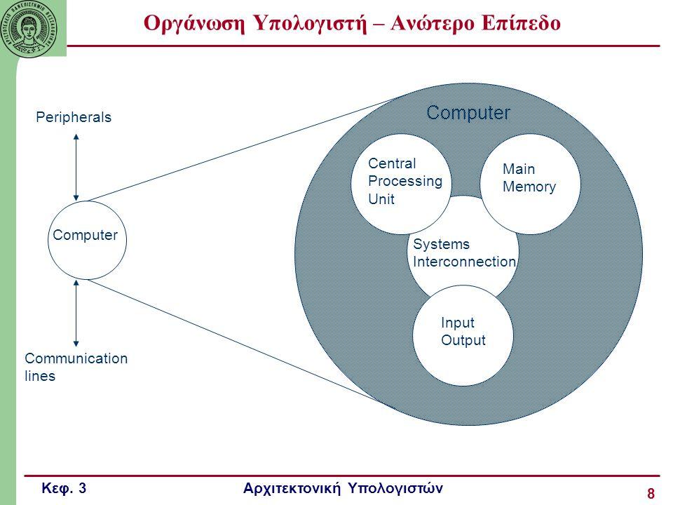 Οργάνωση Υπολογιστή – Ανώτερο Επίπεδο