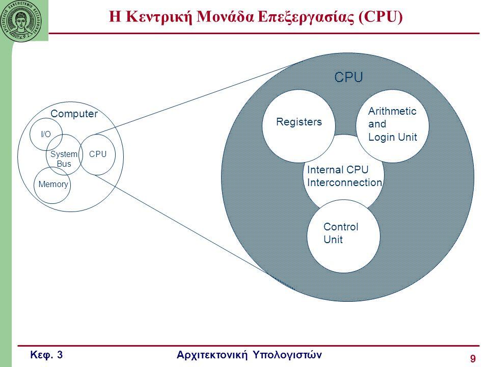 Η Κεντρική Μονάδα Επεξεργασίας (CPU)