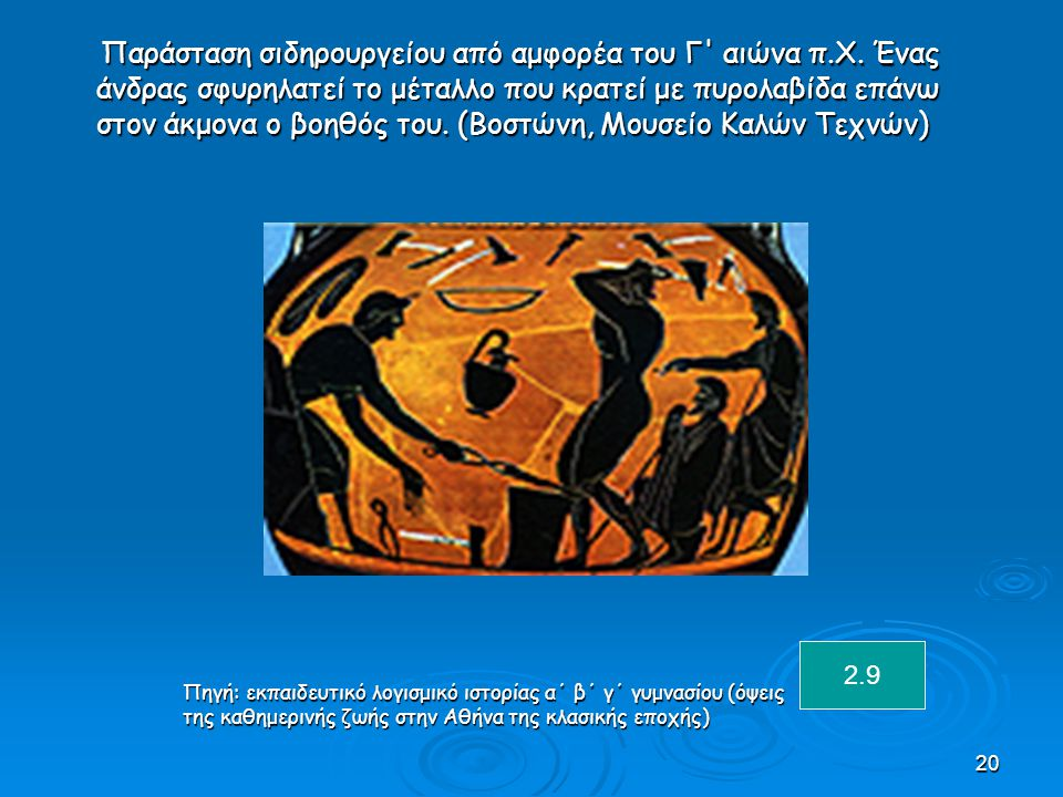 Παράσταση σιδηρουργείου από αμφορέα του Γ αιώνα π. Χ