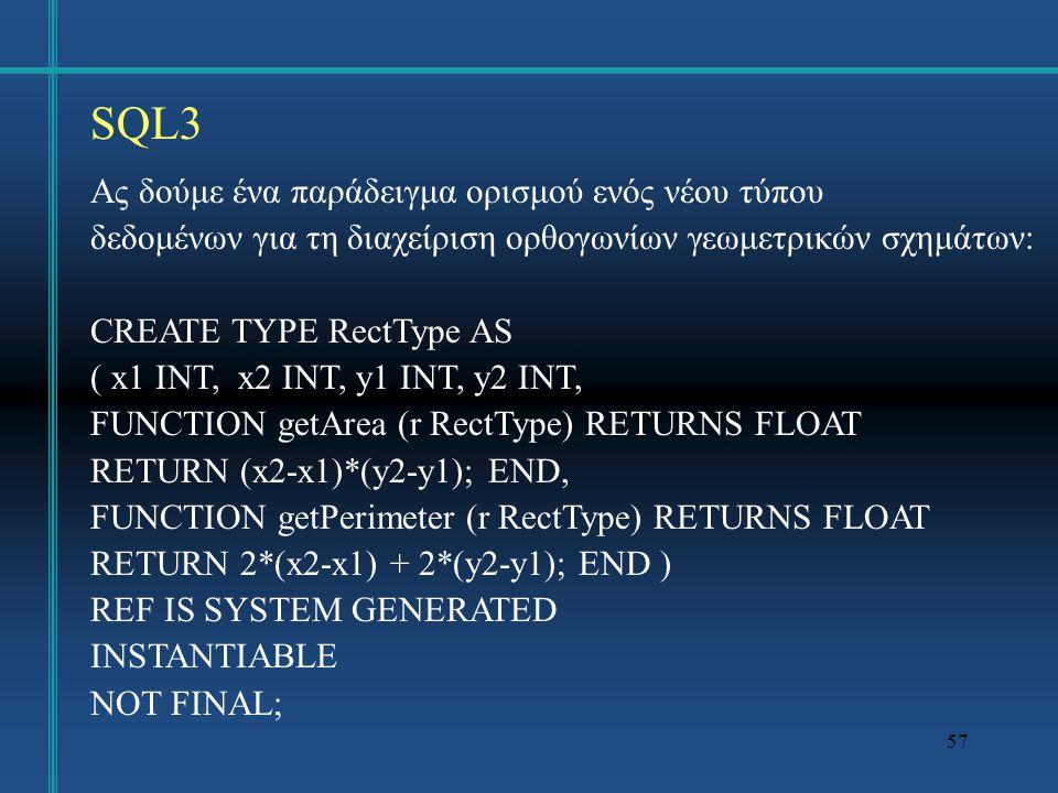 SQL3 Ας δούμε ένα παράδειγμα ορισμού ενός νέου τύπου