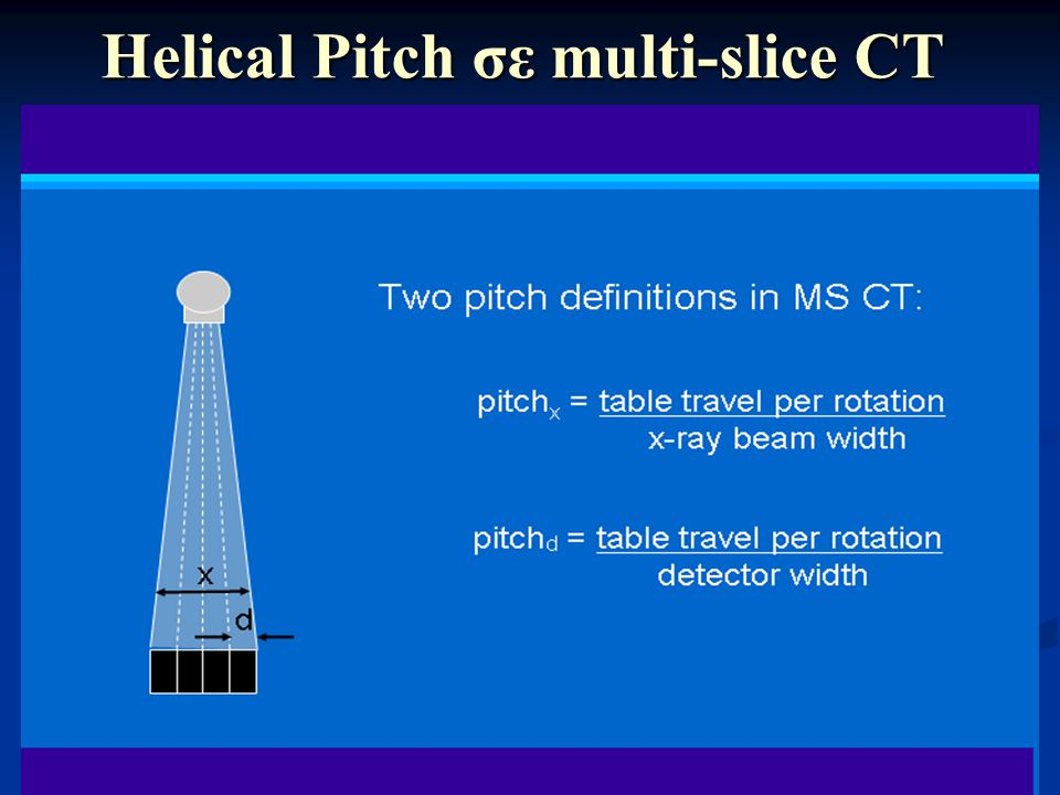 Helical Pitch σε multi-slice CT