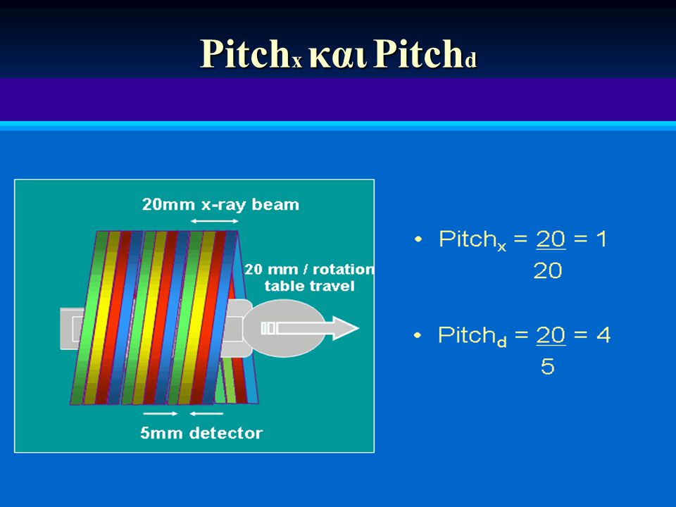 Pitchx και Pitchd