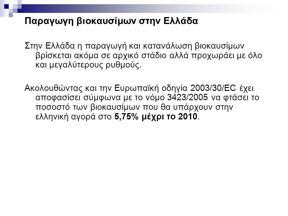 Παραγωγη βιοκαυσίμων στην Ελλάδα