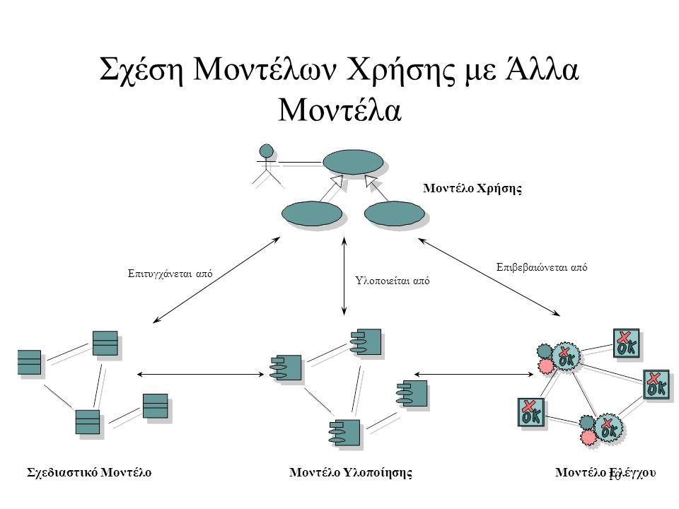 Σχέση Μοντέλων Χρήσης με Άλλα Μοντέλα