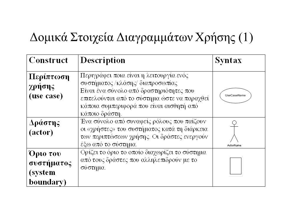 Δομικά Στοιχεία Διαγραμμάτων Χρήσης (1)