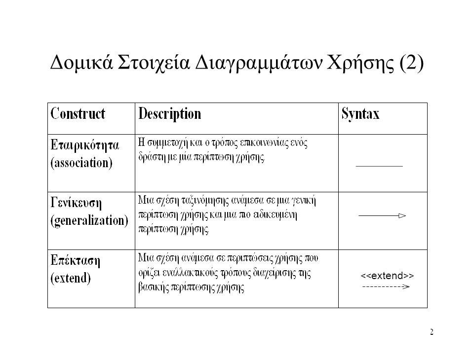 Δομικά Στοιχεία Διαγραμμάτων Χρήσης (2)
