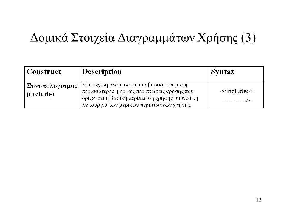 Δομικά Στοιχεία Διαγραμμάτων Χρήσης (3)